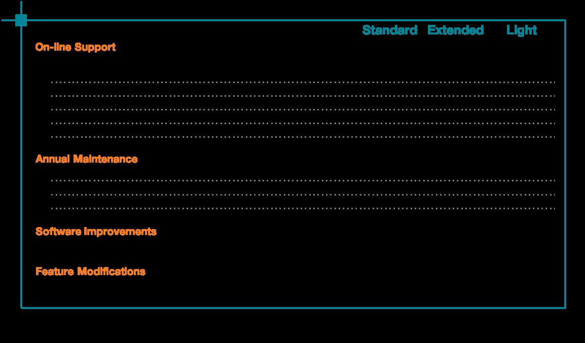 Comparison table (transparent background)